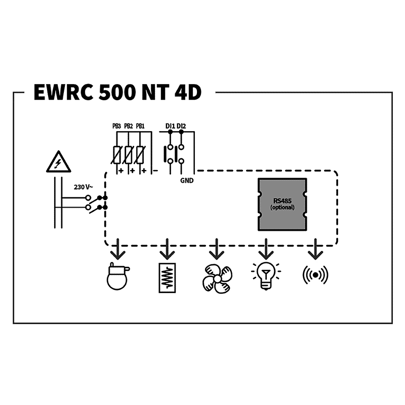 Eliwell-COLDFACE-500-NT-4D-Diagrama-2