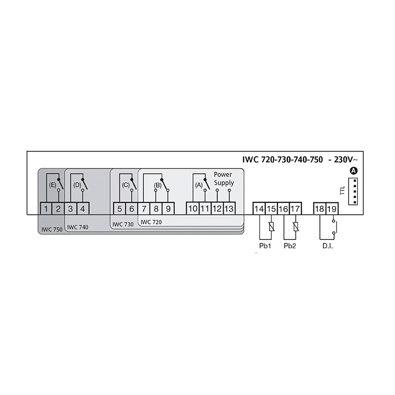 Eliwell-IWC-750-COMMON-LINE-Diagrama-1