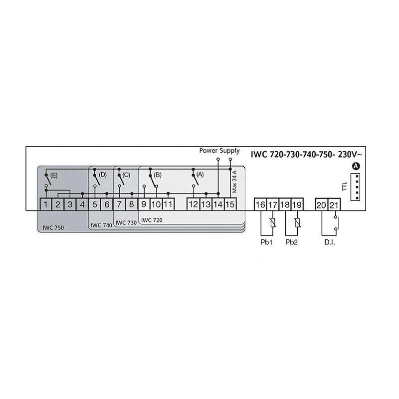 Eliwell-IWC-750-COMMON-LINE-Diagrama-2